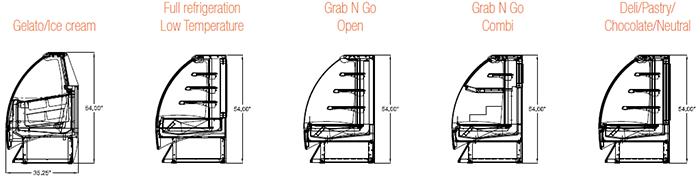 Italiana Grab N Go Display Configurations